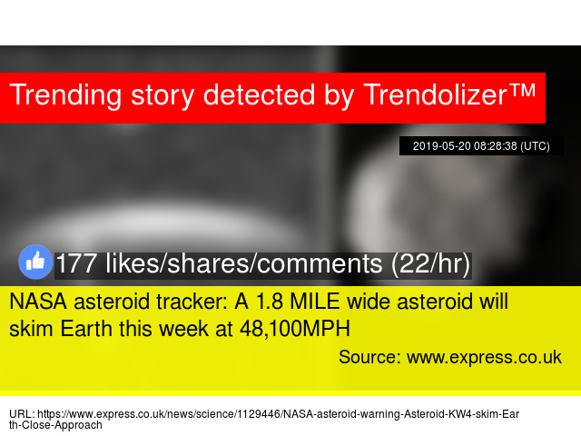 NASA asteroid tracker: A 1 8 MILE wide asteroid will skim