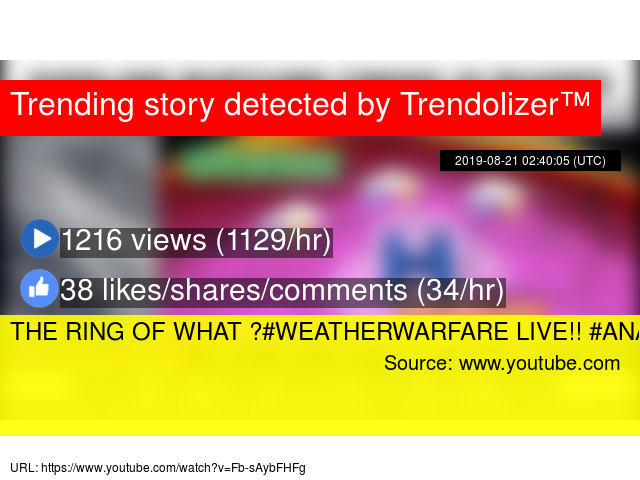 THE RING OF WHAT ?#WEATHERWARFARE LIVE!! #ANALYSIS