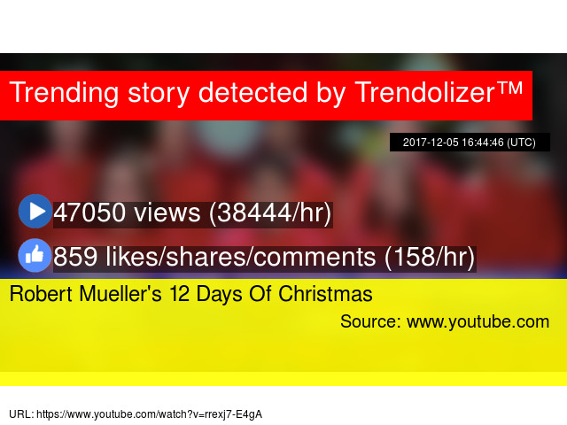 robert muellers 12 days of christmas - 12 Days Of Christmas Youtube